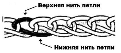 СТРОЕНИЕ В. П.