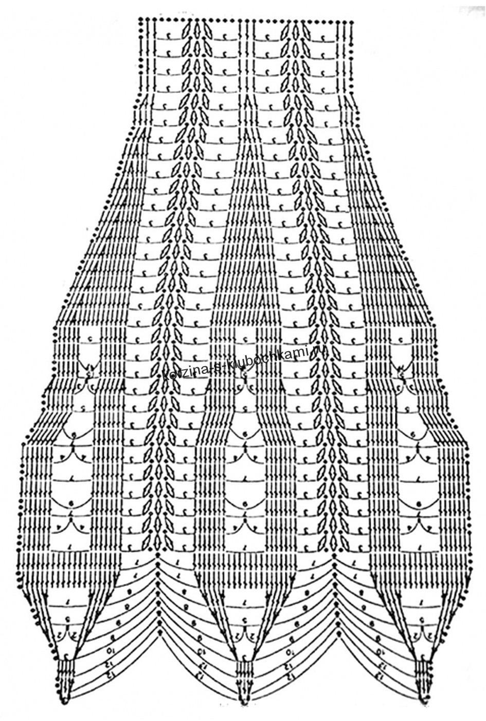 Воздушная юбочка схема