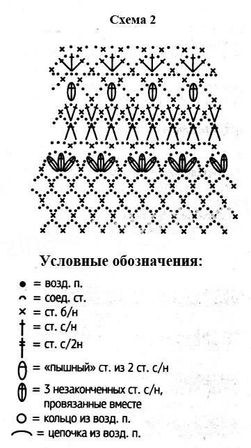 схема 2 к берету