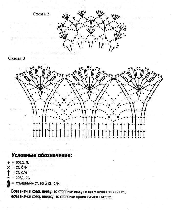 схема 2 к шляпке