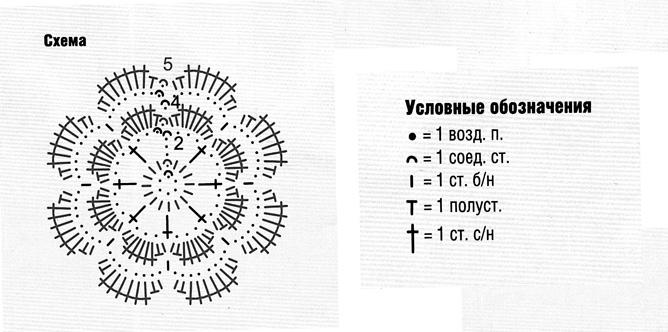 схема к цветку