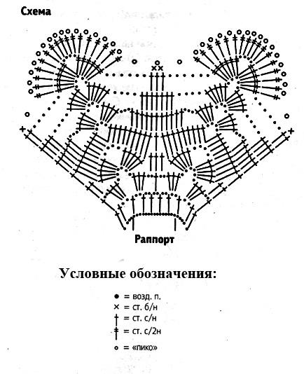 схема к воротнику