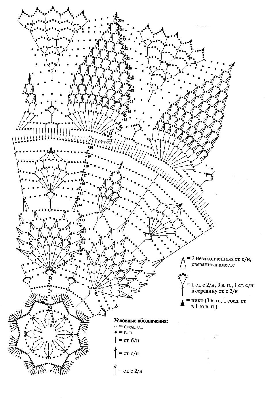схема к салфетке
