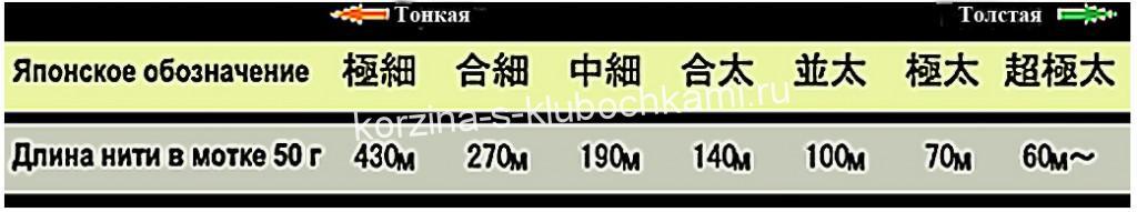 Японские обозначения